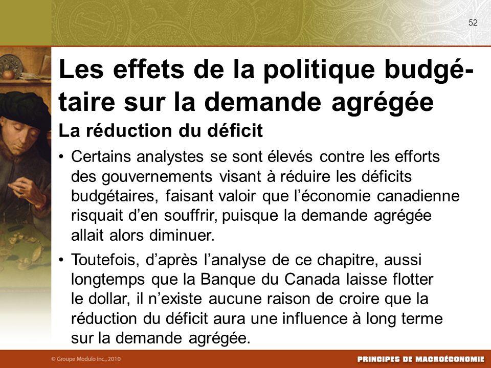 La réduction du déficit Certains analystes se sont élevés contre les efforts des gouvernements visant à réduire les déficits budgétaires, faisant valo