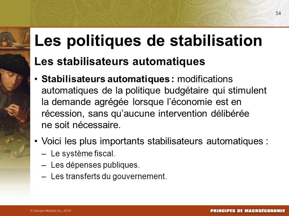 Les stabilisateurs automatiques Stabilisateurs automatiques : modifications automatiques de la politique budgétaire qui stimulent la demande agrégée l