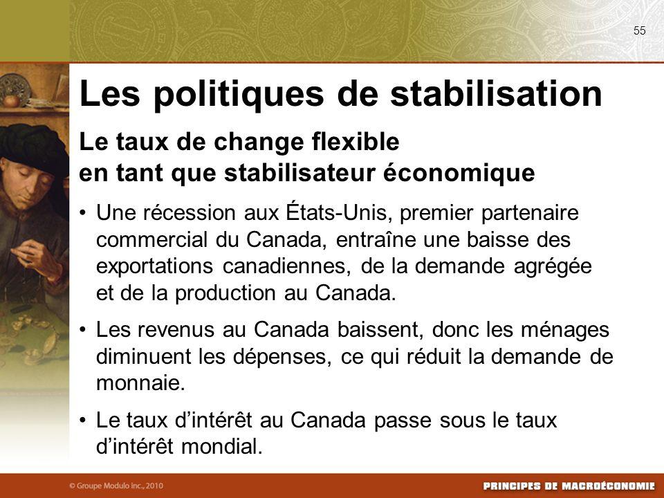 Le taux de change flexible en tant que stabilisateur économique Une récession aux États-Unis, premier partenaire commercial du Canada, entraîne une ba