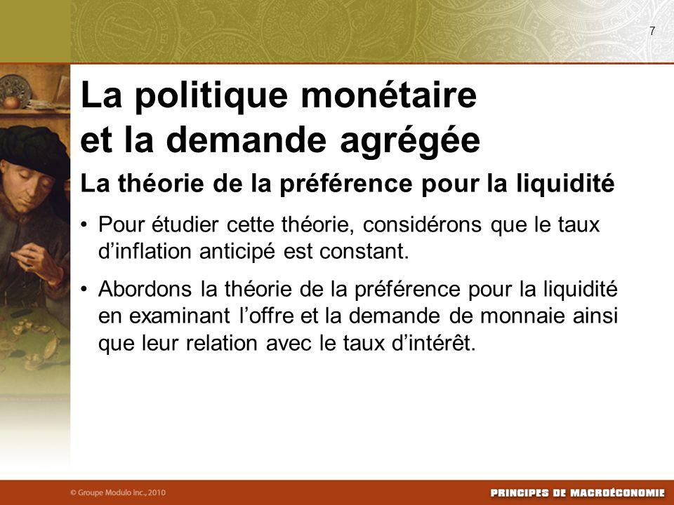 La théorie de la préférence pour la liquidité Pour étudier cette théorie, considérons que le taux dinflation anticipé est constant. Abordons la théori