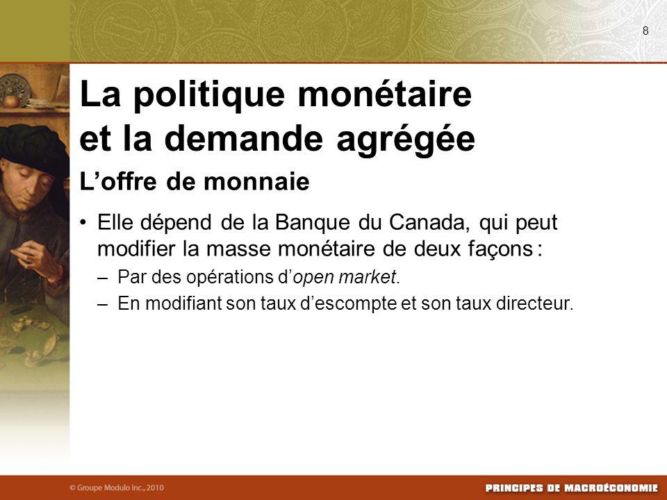 Loffre de monnaie Elle dépend de la Banque du Canada, qui peut modifier la masse monétaire de deux façons : –Par des opérations dopen market. –En modi