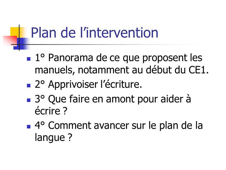 Plan de lintervention 1° Panorama de ce que proposent les manuels, notamment au début du CE1. 2° Apprivoiser lécriture. 3° Que faire en amont pour aid