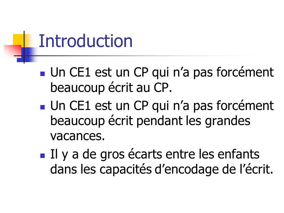 Introduction Un CE1 est un CP qui na pas forcément beaucoup écrit au CP. Un CE1 est un CP qui na pas forcément beaucoup écrit pendant les grandes vaca