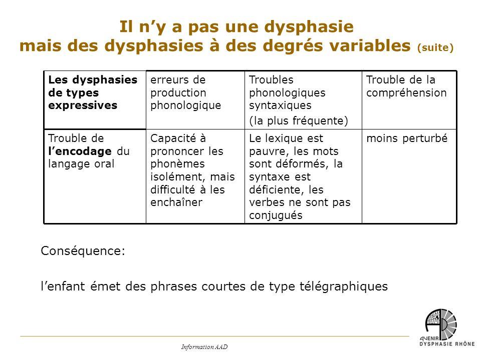 Information AAD Il ny a pas une dysphasie mais des dysphasies à des degrés variables (suite) moins perturbéLe lexique est pauvre, les mots sont déform