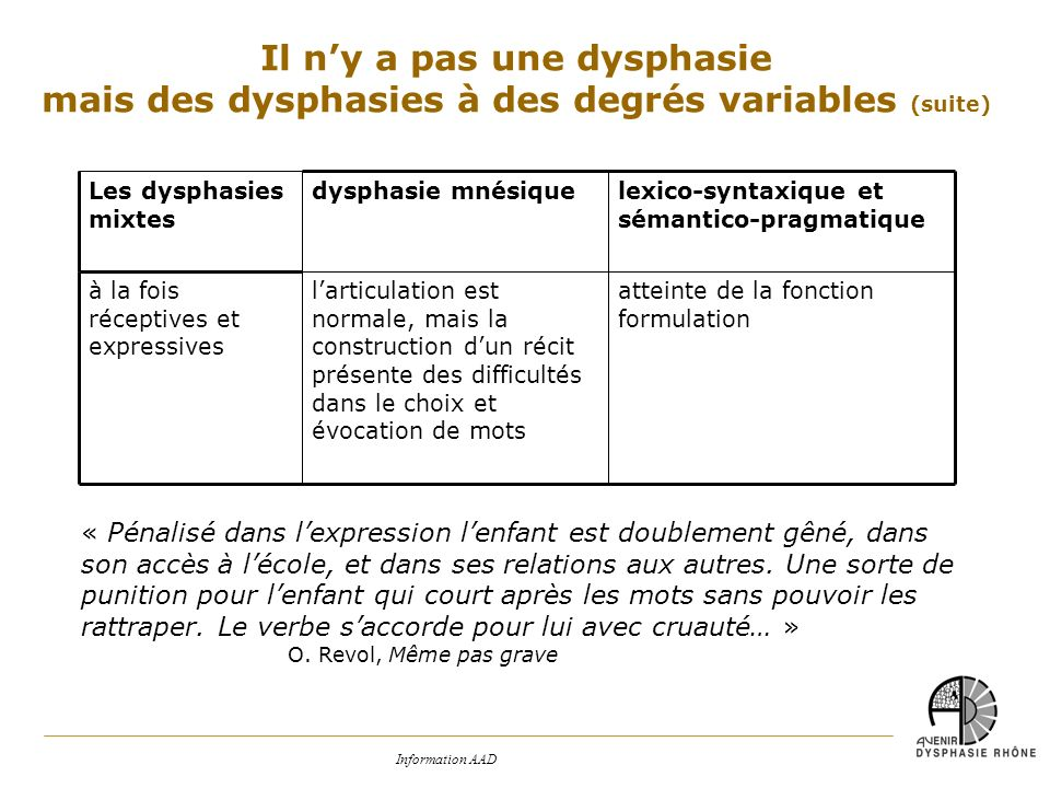 Information AAD Il ny a pas une dysphasie mais des dysphasies à des degrés variables (suite) atteinte de la fonction formulation larticulation est nor