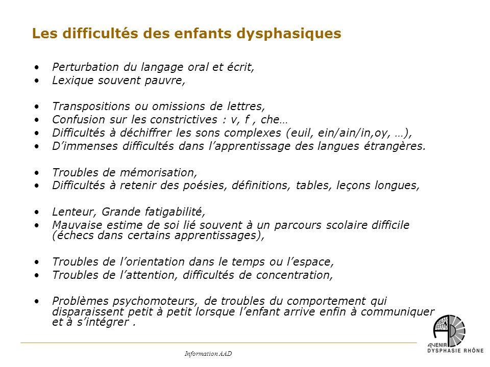 Information AAD Perturbation du langage oral et écrit, Lexique souvent pauvre, Transpositions ou omissions de lettres, Confusion sur les constrictives