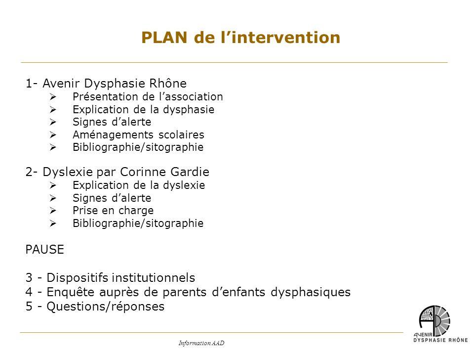 Information AAD 1- Avenir Dysphasie Rhône Présentation de lassociation Explication de la dysphasie Signes dalerte Aménagements scolaires Bibliographie