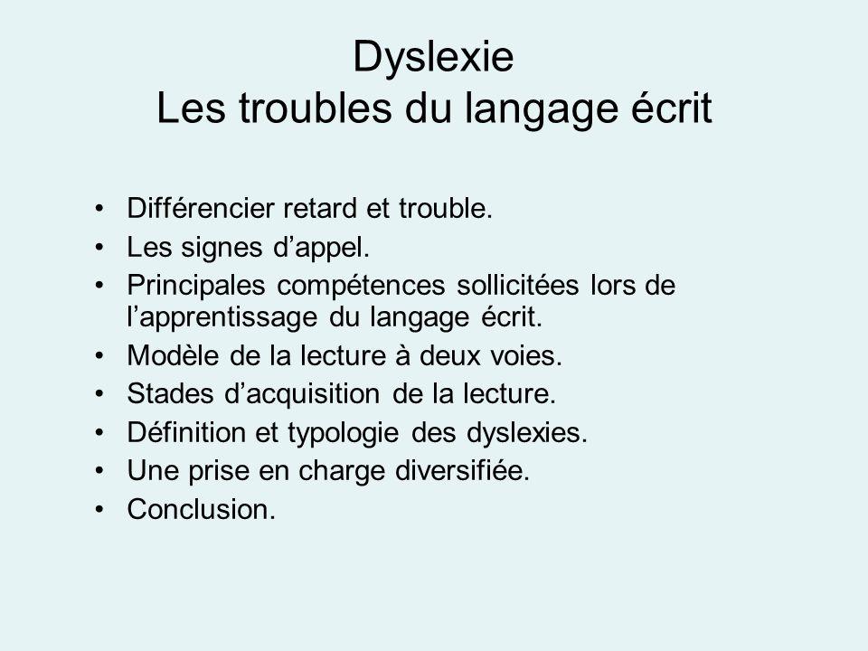 Dyslexie Les troubles du langage écrit Différencier retard et trouble. Les signes dappel. Principales compétences sollicitées lors de lapprentissage d