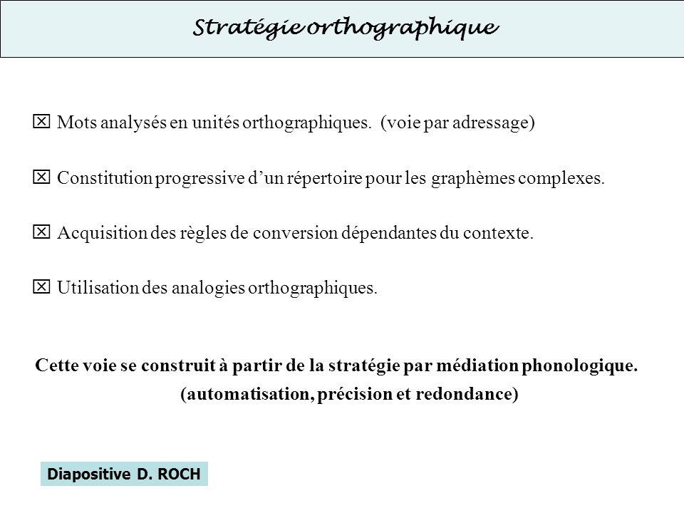 Mots analysés en unités orthographiques. (voie par adressage) Constitution progressive dun répertoire pour les graphèmes complexes. Acquisition des rè
