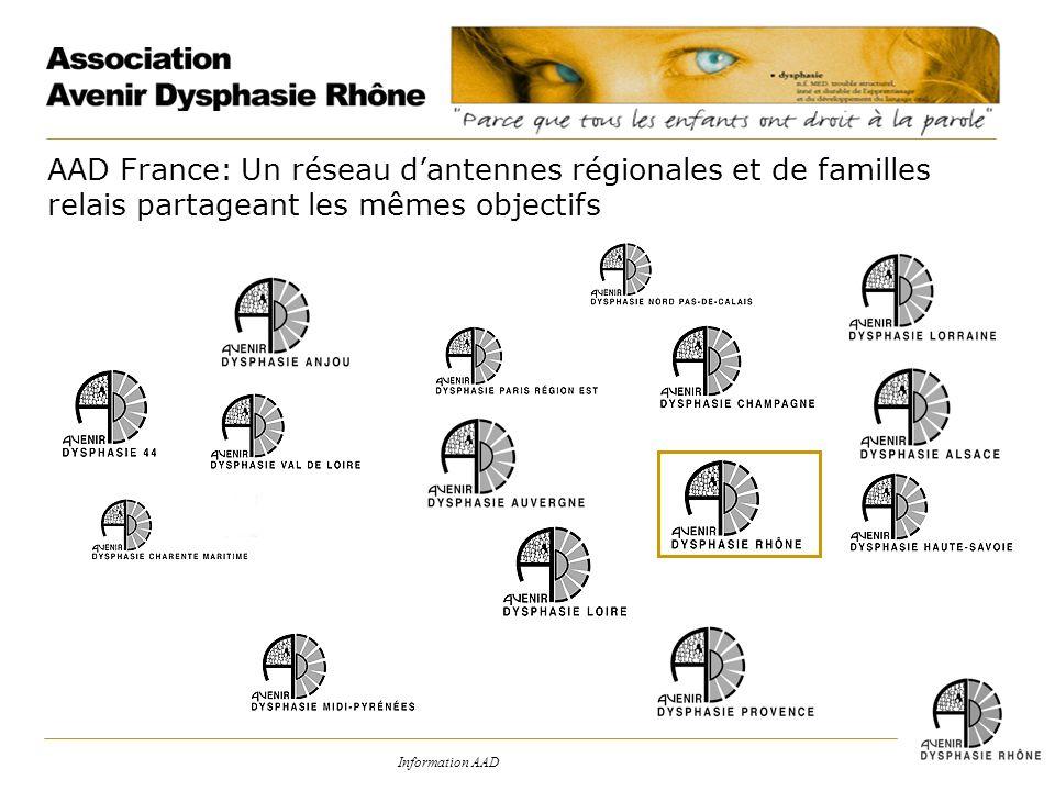 Information AAD AAD Rhône est une association de parents bénévoles créée en 2000 Elle regroupe 120 familles adhérentes mais aussi des professionnels, médecins, orthophonistes Membre du collectif dassociation départemental la courte échelle (18 associations liées au handicap) Membre de la FLA via AAD France en tant que cofondateur