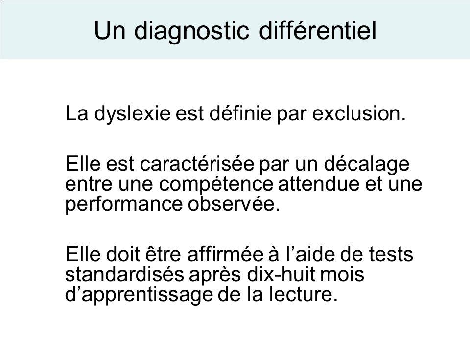 Un diagnostic différentiel La dyslexie est définie par exclusion. Elle est caractérisée par un décalage entre une compétence attendue et une performan