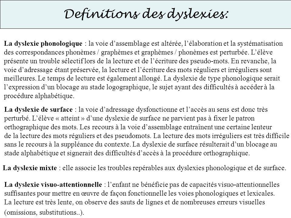 Definitions des dyslexies: La dyslexie phonologique : la voie dassemblage est altérée, lélaboration et la systématisation des correspondances phonèmes