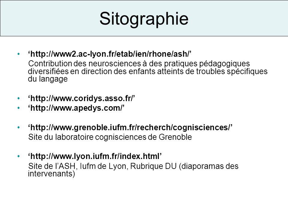 Sitographie http://www2.ac-lyon.fr/etab/ien/rhone/ash/ Contribution des neurosciences à des pratiques pédagogiques diversifiées en direction des enfan
