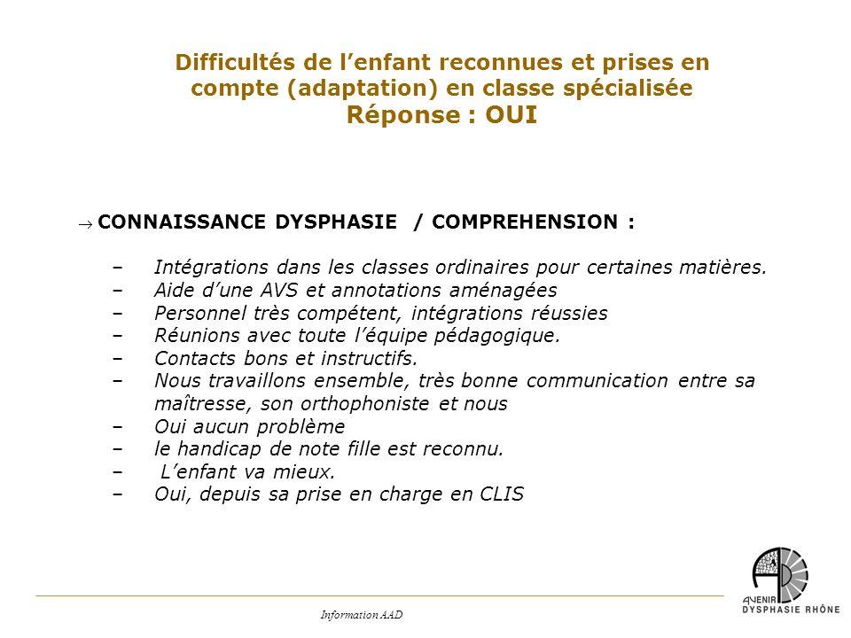 Information AAD Difficultés de lenfant reconnues et prises en compte (adaptation) en classe spécialisée Réponse : OUI CONNAISSANCE DYSPHASIE / COMPREH