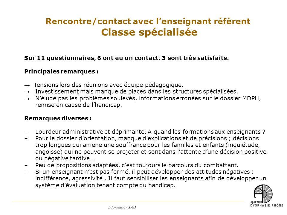 Information AAD Rencontre/contact avec lenseignant référent Classe spécialisée Sur 11 questionnaires, 6 ont eu un contact. 3 sont très satisfaits. Pri