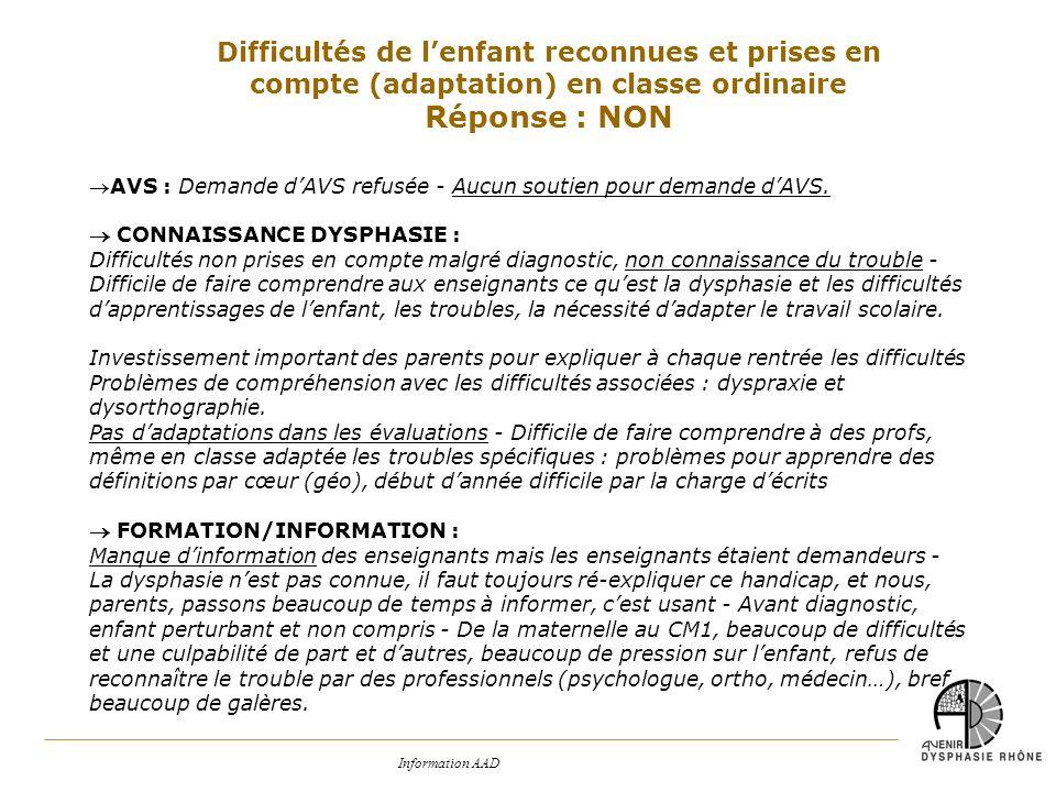 Information AAD Difficultés de lenfant reconnues et prises en compte (adaptation) en classe ordinaire Réponse : NON AVS : Demande dAVS refusée - Aucun