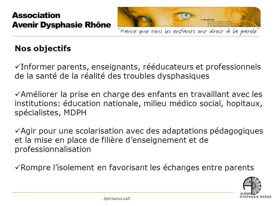 Guides ASH liste non exhaustive ASH 74 http://ais.edres74.ac-grenoble.fr/ Troubles du langage oral et écrit : Comment les prendre en compte à lécole primaire Nouveau Février 2007 Comment les prendre en compte dans le second degré.