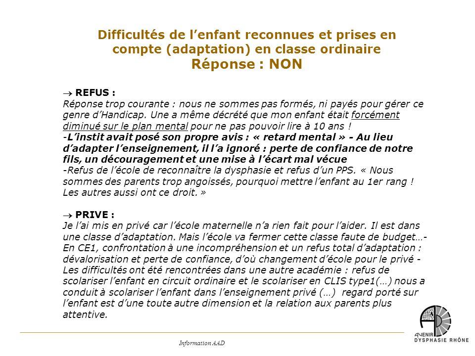 Information AAD Difficultés de lenfant reconnues et prises en compte (adaptation) en classe ordinaire Réponse : NON REFUS : Réponse trop courante : no