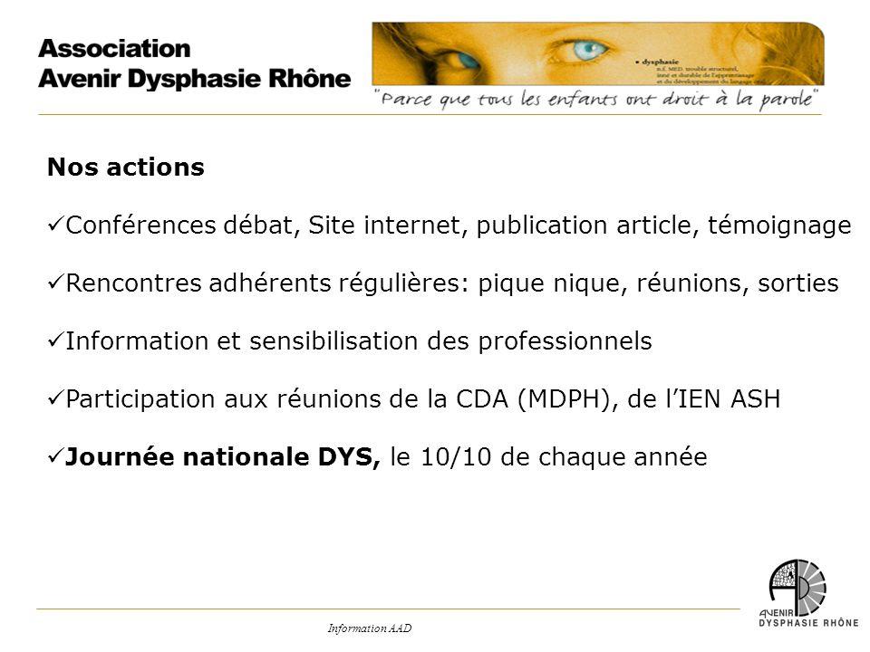 Information AAD Enquête adhérent AAD Rhône suite