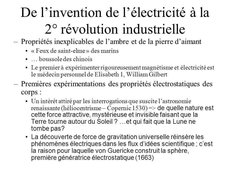 De linvention de lélectricité à la 2° révolution industrielle –Propriétés inexplicables de lambre et de la pierre daimant « Feux de saint-elme » des m
