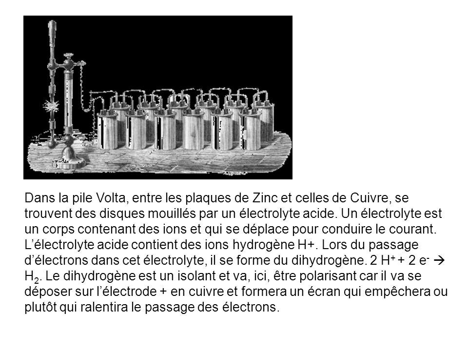 Dans la pile Volta, entre les plaques de Zinc et celles de Cuivre, se trouvent des disques mouillés par un électrolyte acide. Un électrolyte est un co