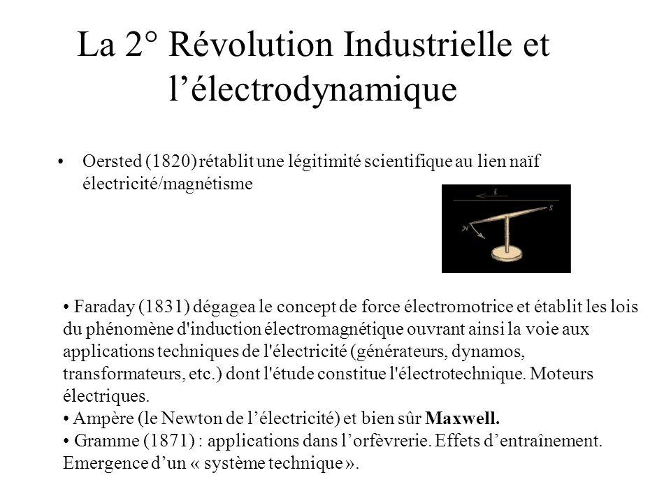 La 2° Révolution Industrielle et lélectrodynamique Oersted (1820) rétablit une légitimité scientifique au lien naïf électricité/magnétisme Faraday (18