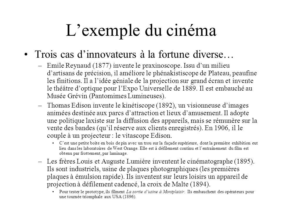 Lexemple du cinéma Trois cas dinnovateurs à la fortune diverse… –Emile Reynaud (1877) invente le praxinoscope. Issu dun milieu dartisans de précision,