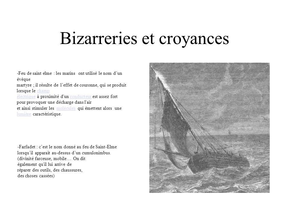 Bizarreries et croyances -Feu de saint elme : les marins ont utilisé le nom dun évèque martyre ; il résulte de leffet de couronne, qui se produit lors