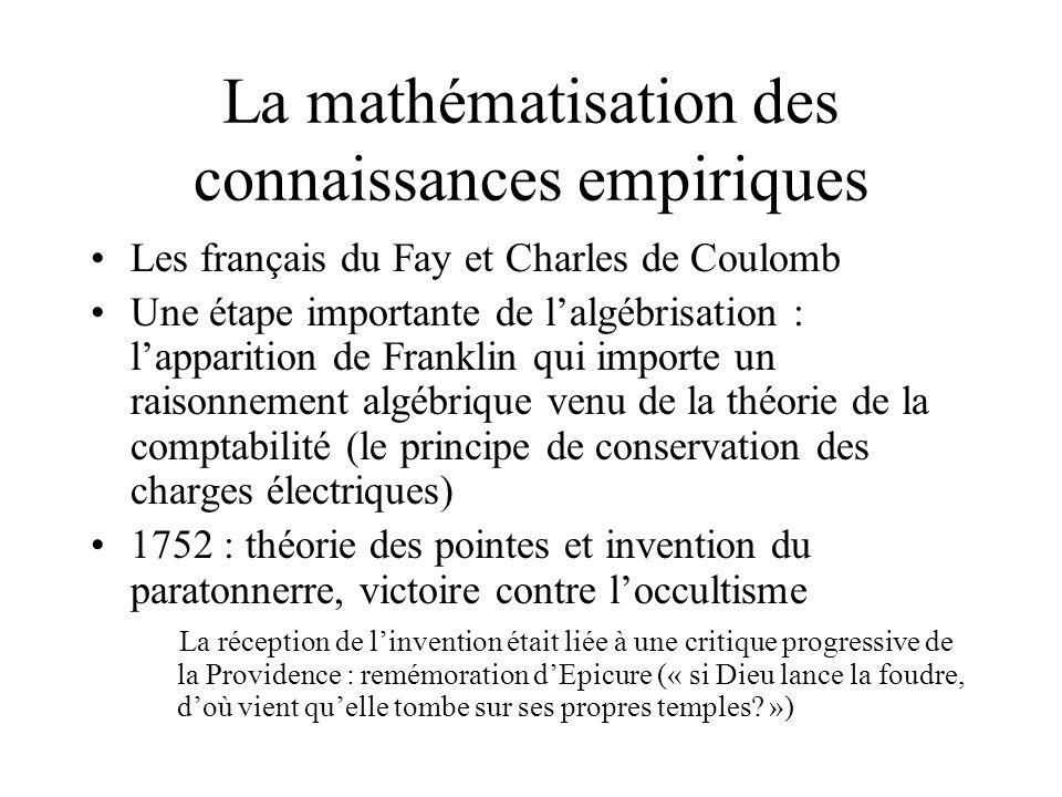 La mathématisation des connaissances empiriques Les français du Fay et Charles de Coulomb Une étape importante de lalgébrisation : lapparition de Fran