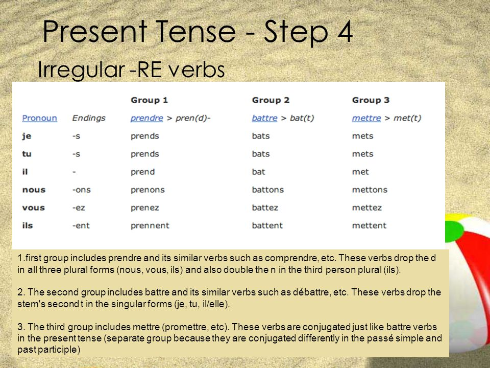 Present Tense - Step 4 Irregular -RE verbs 1.first group includes prendre and its similar verbs such as comprendre, etc. These verbs drop the d in all
