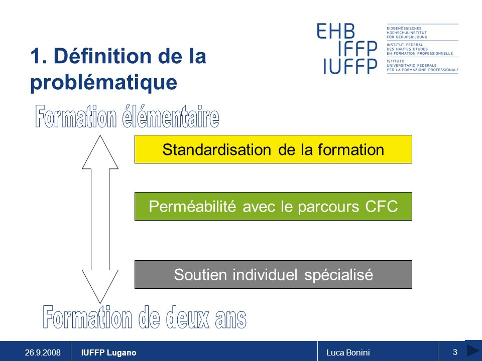 26.9.2008Luca Bonini 3 IUFFP Lugano Soutien individuel spécialisé Perméabilité avec le parcours CFC Standardisation de la formation 1.