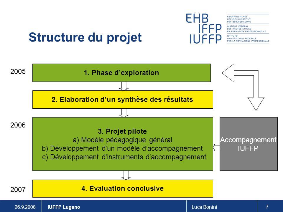 26.9.2008Luca Bonini 7 IUFFP Lugano Structure du projet 1.