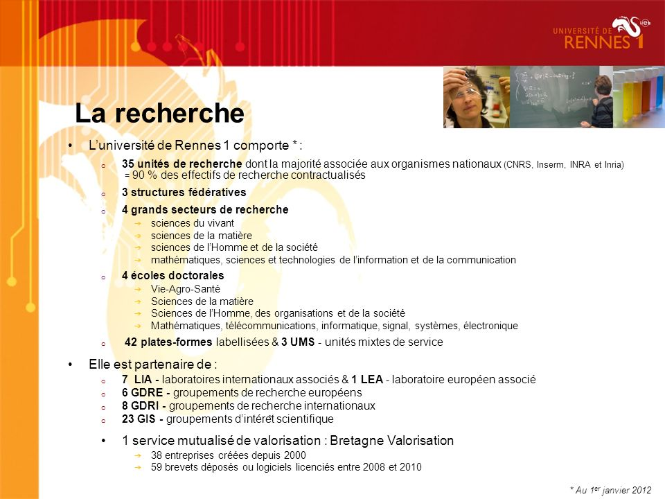 La recherche Luniversité de Rennes 1 comporte * : o 35 unités de recherche dont la majorité associée aux organismes nationaux (CNRS, Inserm, INRA et Inria) = 90 % des effectifs de recherche contractualisés o 3 structures fédératives o 4 grands secteurs de recherche sciences du vivant sciences de la matière sciences de lHomme et de la société mathématiques, sciences et technologies de linformation et de la communication o 4 écoles doctorales Vie-Agro-Santé Sciences de la matière Sciences de lHomme, des organisations et de la société Mathématiques, télécommunications, informatique, signal, systèmes, électronique o 42 plates-formes labellisées & 3 UMS - unités mixtes de service Elle est partenaire de : o 7LIA - laboratoires internationaux associés & 1 LEA - laboratoire européen associé o 6 GDRE - groupements de recherche européens o 8 GDRI - groupements de recherche internationaux o 23 GIS - groupements dintére ̂ t scientifique 1 service mutualisé de valorisation : Bretagne Valorisation 38 entreprises créées depuis 2000 59 brevets déposés ou logiciels licenciés entre 2008 et 2010 * Au 1 er janvier 2012