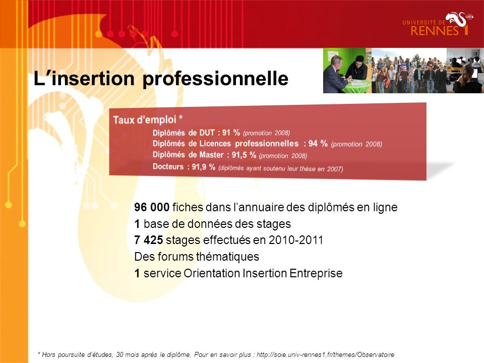 96 000 fiches dans lannuaire des diplômés en ligne 1 base de données des stages 7 425 stages effectués en 2010-2011 Des forums thématiques 1 service O