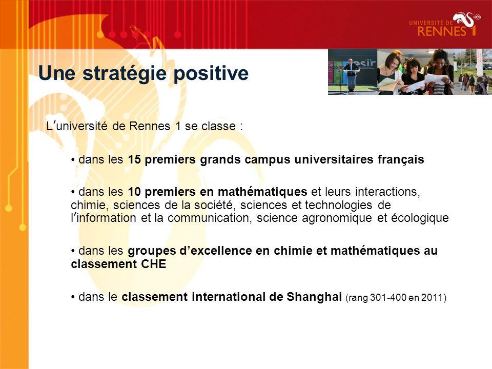 Luniversité de Rennes 1 se classe : dans les 15 premiers grands campus universitaires français dans les 10 premiers en mathématiques et leurs interactions, chimie, sciences de la société, sciences et technologies de linformation et la communication, science agronomique et écologique dans les groupes dexcellence en chimie et mathématiques au classement CHE dans le classement international de Shanghai (rang 301-400 en 2011) Une stratégie positive