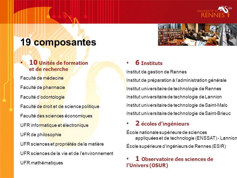 10 Unités de formation et de recherche Faculté de médecine Faculté de pharmacie Faculté dodontologie Faculté de droit et de science politique Faculté