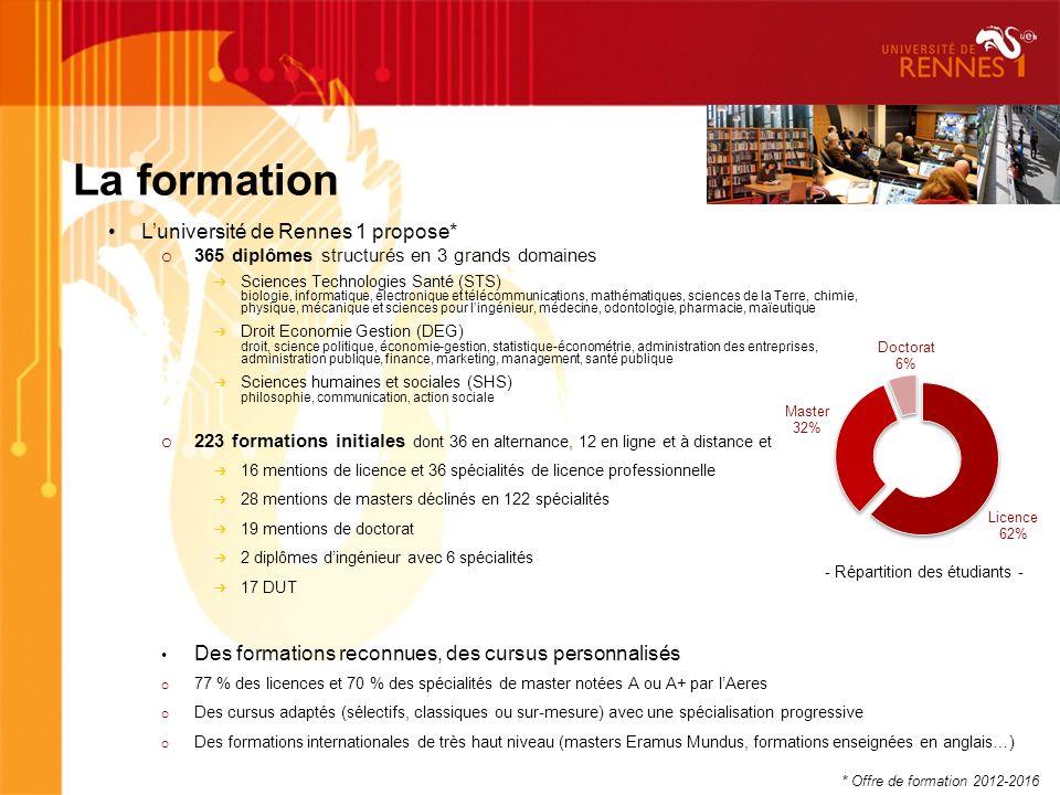 La formation Luniversité de Rennes 1 propose* o 365 diplômes structurés en 3 grands domaines Sciences Technologies Santé (STS) biologie, informatique,