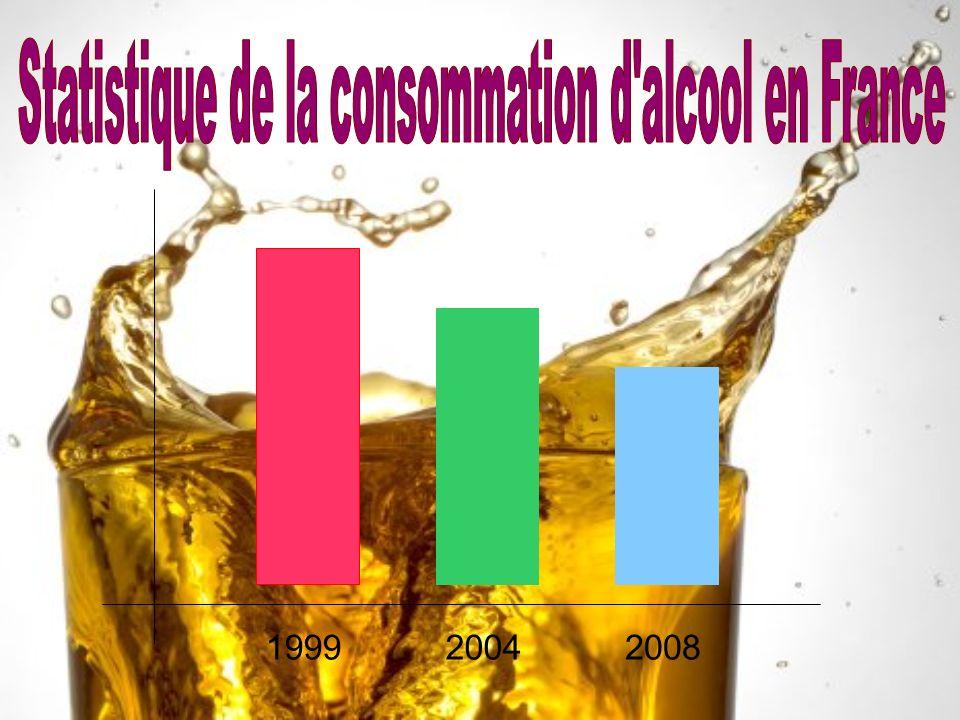 Depuis plusieurs décennies, la consommation d alcool en France est en diminution régulière.