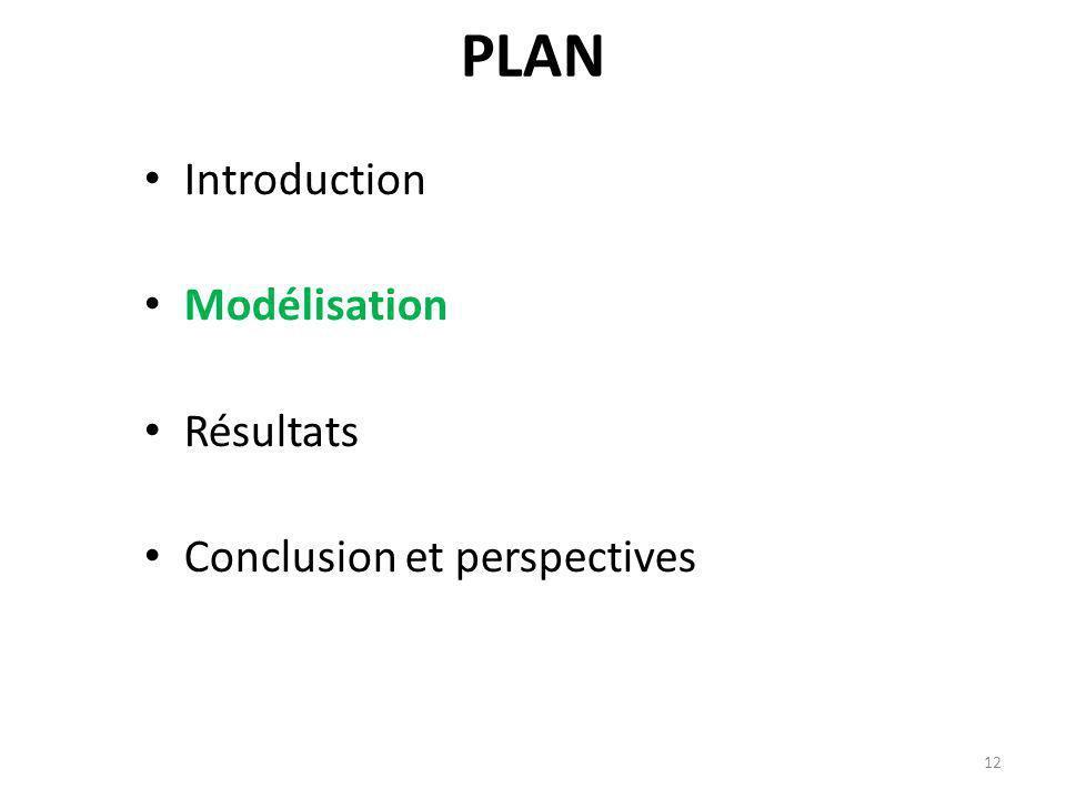 Introduction Modélisation Résultats Conclusion et perspectives PLAN 12