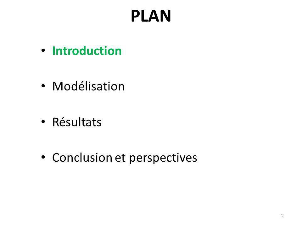 Introduction Modélisation Résultats Conclusion et perspectives PLAN 2
