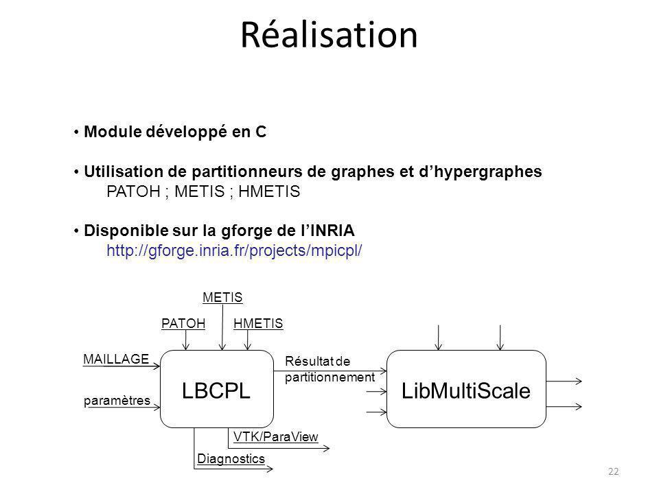 Réalisation 22 Module développé en C Utilisation de partitionneurs de graphes et dhypergraphes PATOH ; METIS ; HMETIS Disponible sur la gforge de lINR