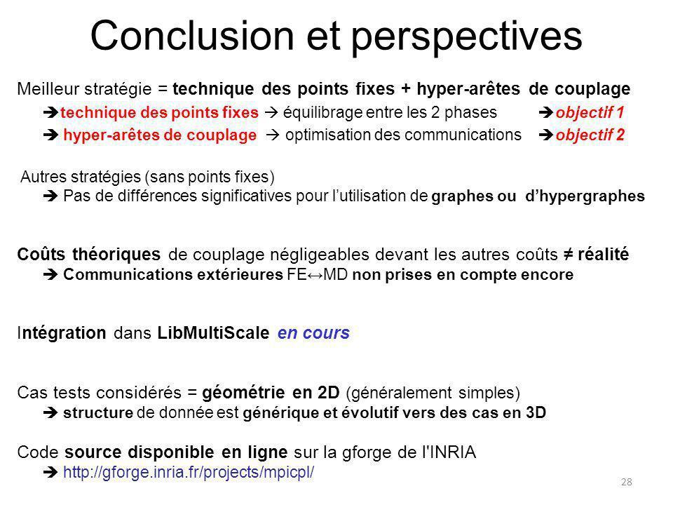 28 Meilleur stratégie = technique des points fixes + hyper-arêtes de couplage technique des points fixes équilibrage entre les 2 phases objectif 1 hyp