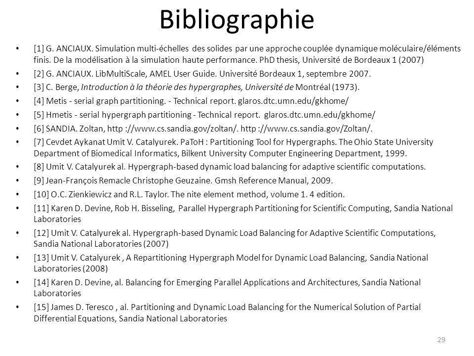 Bibliographie [1] G. ANCIAUX. Simulation multi-échelles des solides par une approche couplée dynamique moléculaire/éléments finis. De la modélisation