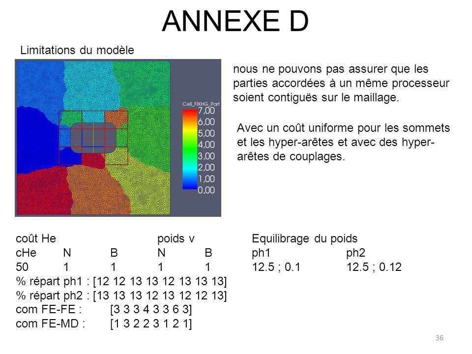 ANNEXE D coût Hepoids vEquilibrage du poids cHeNBNBph1ph2 50111 1 12.5 ; 0.1 12.5 ; 0.12 % répart ph1 : [12 12 13 13 12 13 13 13] % répart ph2 : [13 1