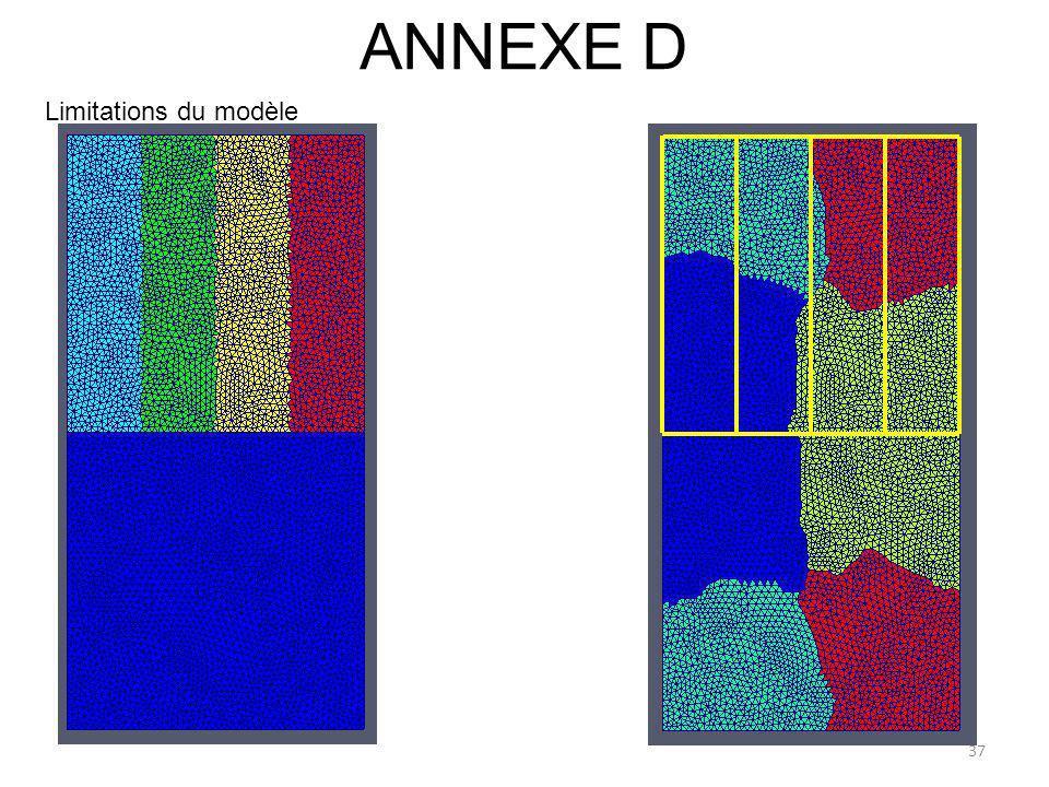 ANNEXE D 37 Limitations du modèle