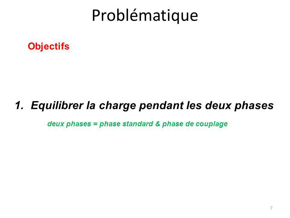 Problématique 7 Objectifs 1.Equilibrer la charge pendant les deux phases deux phases = phase standard & phase de couplage