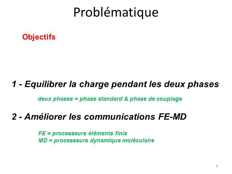 Problématique 8 1 - Equilibrer la charge pendant les deux phases 2 - Améliorer les communications FE-MD Objectifs FE = processeurs éléments finis MD =