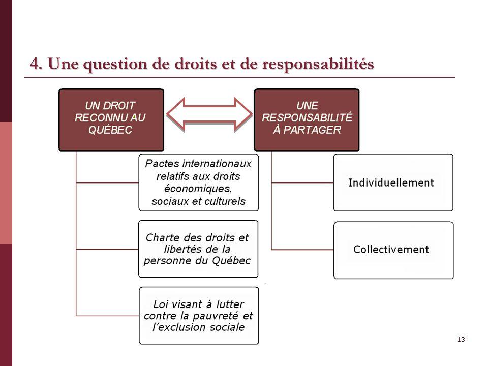 4. Une question de droits et de responsabilités 13