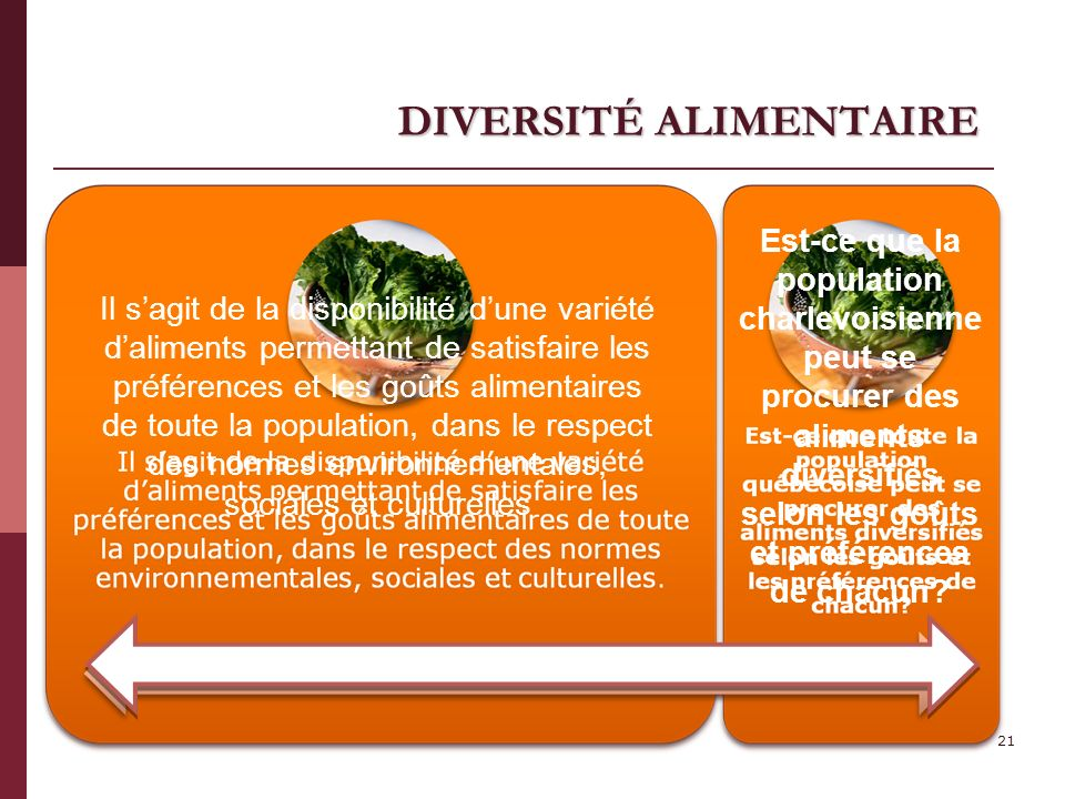 DIVERSITÉ ALIMENTAIRE 21 Il sagit de la disponibilité dune variété daliments permettant de satisfaire les préférences et les goûts alimentaires de tou