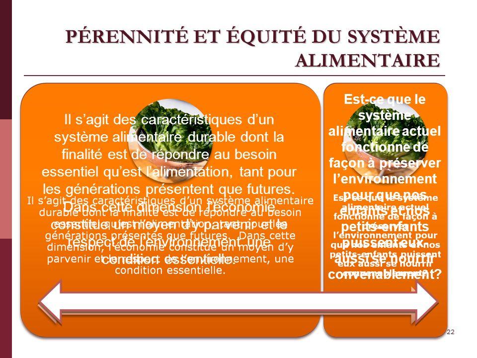 PÉRENNITÉ ET ÉQUITÉ DU SYSTÈME ALIMENTAIRE 22 Il sagit des caractéristiques dun système alimentaire durable dont la finalité est de répondre au besoin